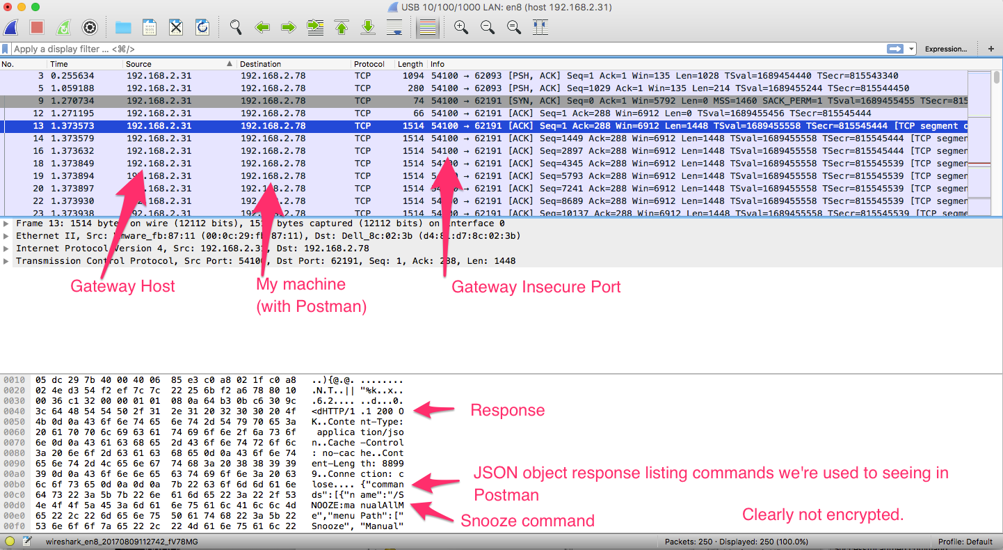 REST API – Locking it Down | ITRS Group